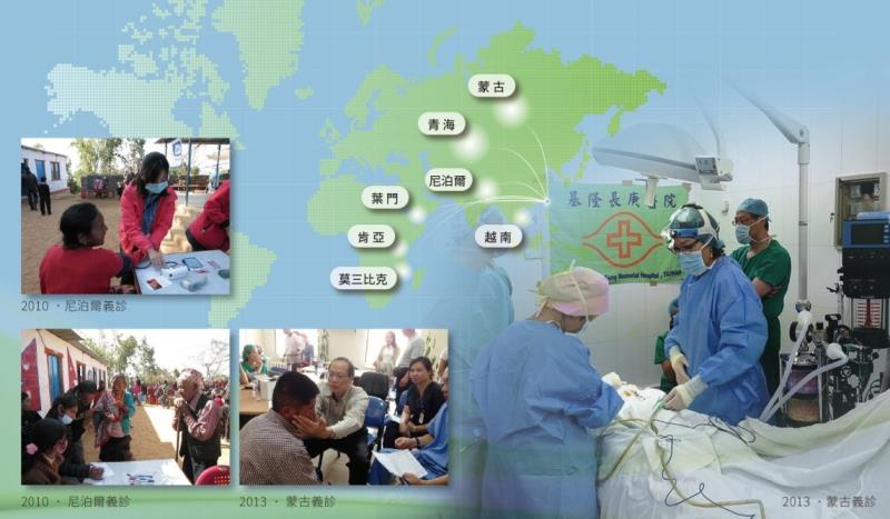 Tracks of International Medical Assistance